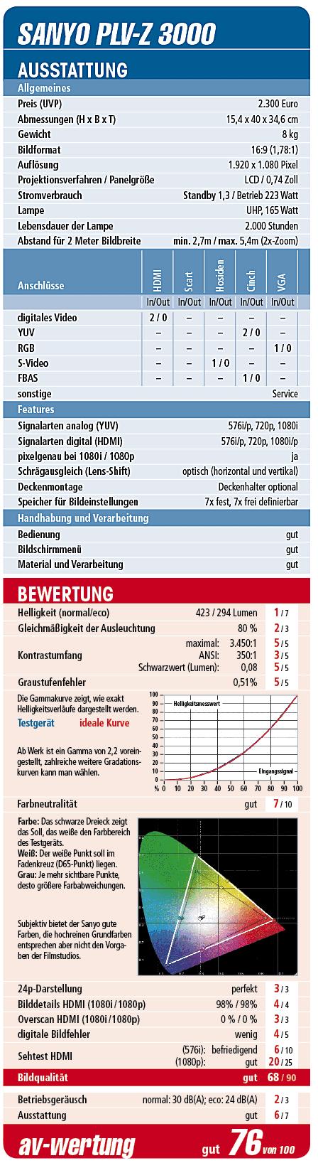 Fantastisch Ideale Drahtmutter Größentabelle Bilder - Die Besten ...