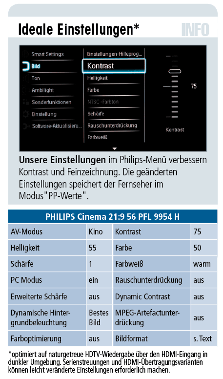 Test Philips Cinema 21:9 - LCD-TV für 4.200 €