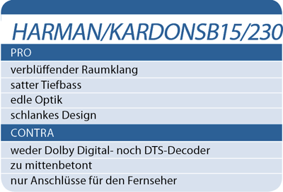 Harman/Kardon SB 15/230 - Soundbars für 600 €
