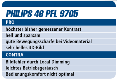 Philips 46 PFL 9705 - LED-TV für 3.000 €