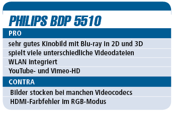 Philips BDP 5510 - Blu-ray-Player für 150 €