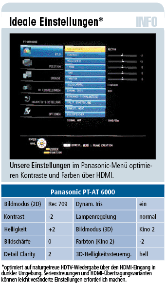 Panasonic PT-AT 6000 – LCD-Projektor für 2.800 €