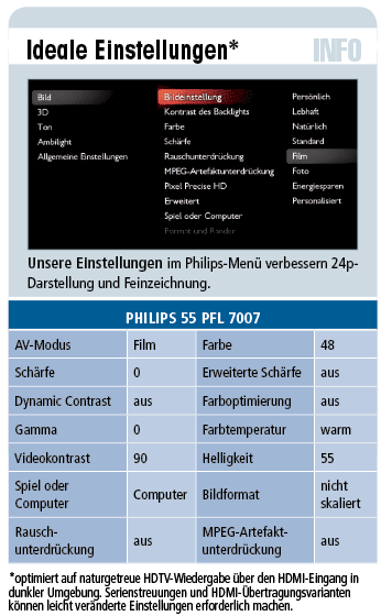 Philips 55 PFL 7007  - 3D-LED-TV für 2.200 €