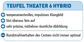 Teufel_TheaterHybrid6_PC