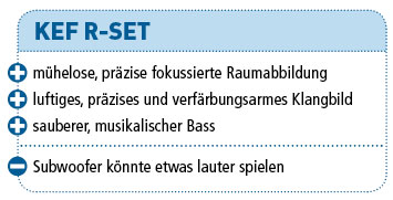 KEF_R-Set_PC