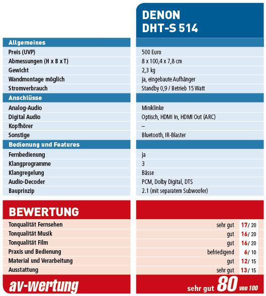 Denon_DHT-S514_Wertung