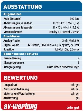Teufel_Cinebar52THX_Wertung