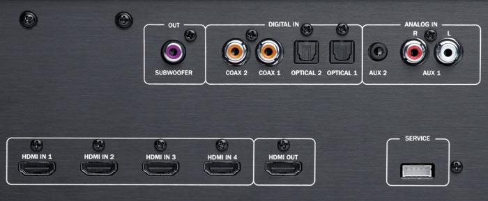 Alles dran: Kaum eine Soundbar ist mit so vielen Anschlüssen wie Teufels Cinebar gesegnet.