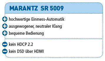 MarantzSR5009-pc