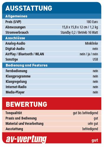 Grundig-GSB-tab