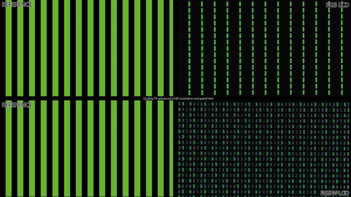 Kritisch: Oben rechts neben der Referenzstruktur löst ein Panel mit RGB-Subpixeln die grünen Linien auf, unten rechts zeigt LGs RGBW LCD kaum noch Strukturen.