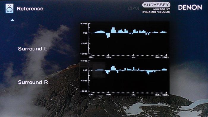 Wie Audyssey den Frequenzgang entzerrt, kann man sich mittels dieser Equalizer-Kurven anzeigen lassen.Wie Audyssey den Frequenzgang entzerrt, kann man sich mittels dieser Equalizer-Kurven anzeigen lassen.