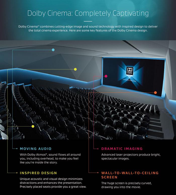 So sehen die neuen Dolby-Kinos aus: Auf der Leinwand flimmern dreidimensionale Filme mit superscharfer 4K-Auflösung, für raumfüllenden Klang sorgt Dolby Atmos.