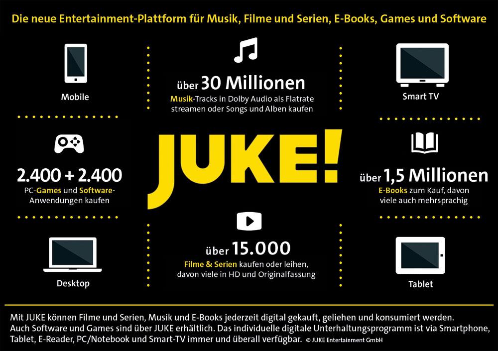 JUKE Infografik