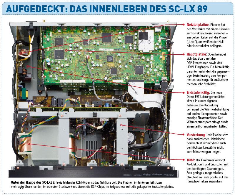 Charmant Live Und Neutralleiter Ideen - Elektrische ...