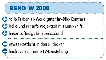 BenQ_W2000_pc