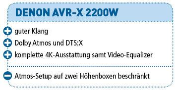 Denon_AVR-X2200W-pc
