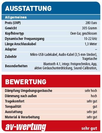 JBL-wertung