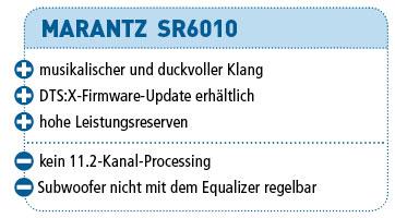 Marantz_SR6010_PC