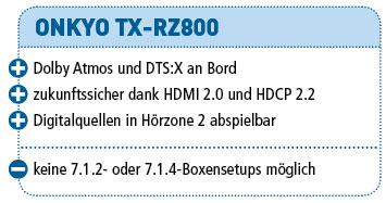 Onkyo_TX-RZ800-PC