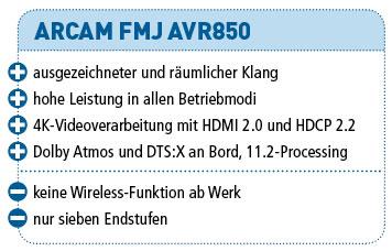Arcam_FMJAVR850_PC