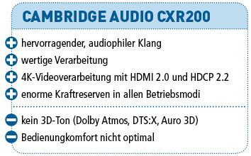 CambridgeAudio_CXR200_PC
