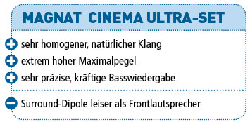 Magnat_CinemaUltraSet_PC