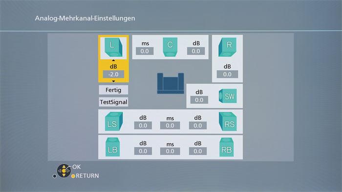 Analoger Tonausgang: Der Panasonic decodiert alle Hochbit-Formate mit hochwertigen 192kHz/32bit-DACs und verfügt über ein vollständiges Lautsprecher-Setup.