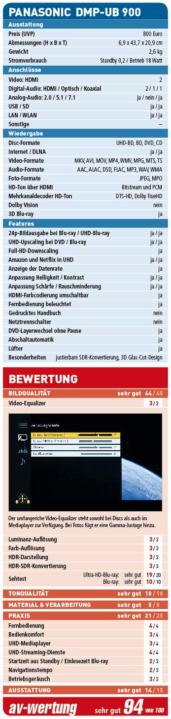 Panasonic_DMP-UB900_Wertung