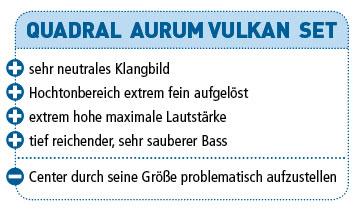 Quadral_Aurum-Set_PC