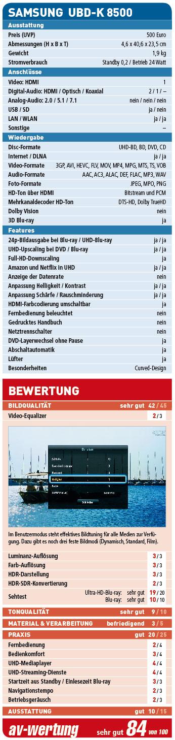 Samsung_UBD-K8500_Wertung