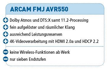 Arcam_FMJAVR550_PC