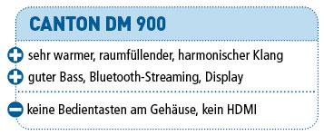 Canton_DM900_PC