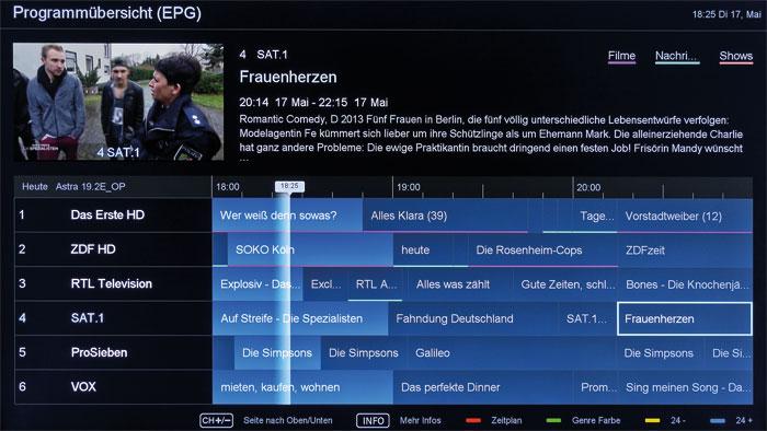Lobenswert: Der elektronische Programmführer (EPG) ist übersichtlich aufgebaut und zeigt das TV-Bild mit Ton in einem kleinen Fenster an, damit man nichts verpasst.