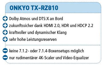 Onkyo-TX-RZ810-PC
