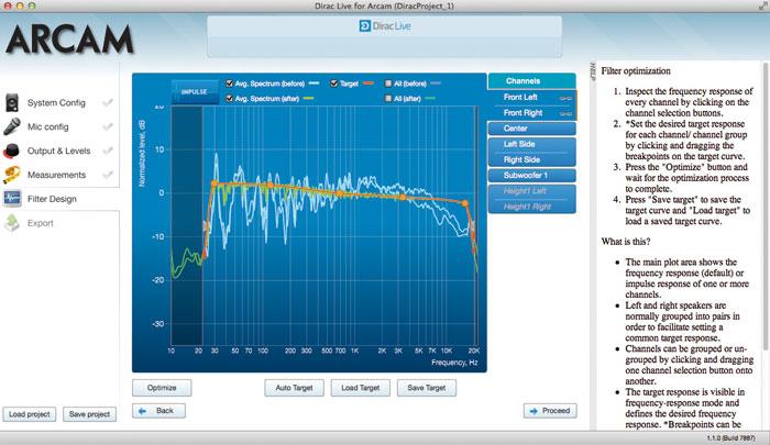 """""""Dirac Live"""": Nach der Einmessung und Optimierung werden – wie hier am Beispiel der Front-Kanäle – die ursprünglichen (BLAU) und korrigierten (GRÜN) Frequenzgänge sowie die frei definierbare Zielkurve angezeigt."""
