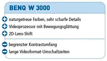 BenQ-W3000_PC