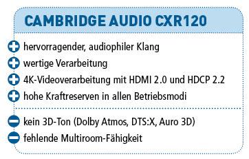 CambridgeAudio-CXR120_PC