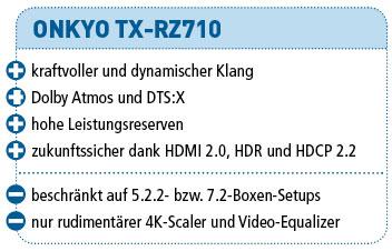 Onkyo_TX-RZ710_ProCon