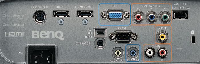 Geben und nehmen: Der zweite HDMI-Port ist MHL-kompatibel. Der Lautsprecher und der analoge Stereoausgang geben den Ton von insgesamt vier Quellen wieder.