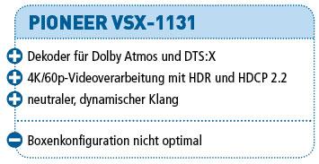 Pioneer_VSX-1131_PC
