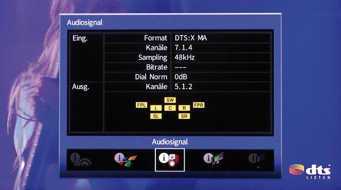 Der RX-V681 informiert gewissenhaft über eingehende (DTS:X 7.1.4) und ausgehende (5.1.2) Tonsignale.