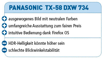 Panasonic_TX-65DXW734_ProCon