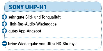 Sony_UHPH1_PC