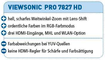 Viewsonic_Pro7827HD_ProCon