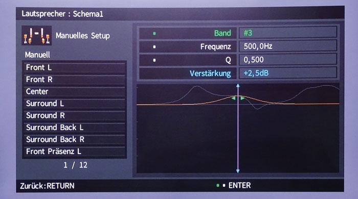 Yamahas parametrischer EQ kann für jede Box zwischen 15,6 Hz und 16 kHz separat eingestellt werden.