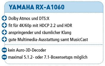 Yamaha_RX-A1060_ProCon