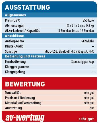 kef-muo_wertung