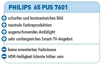 philips_pus657601_procon
