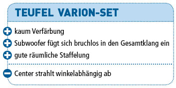 teufel_varion-set_procon